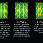 Harfang Rain Wheel Pattern FAQ